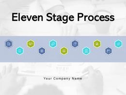 Eleven Stage Process Research Inventory Management Categorization Successful Business