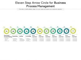 Eleven Step Arrow Circle For Business Process Management