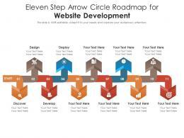 Eleven Step Arrow Circle Roadmap For Website Development