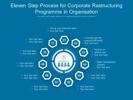 Eleven Step Process For Corporate Restructuring Programme In Organisation