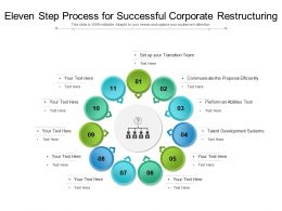 Eleven Step Process For Successful Corporate Restructuring