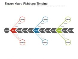 Eleven Years Fishbone Timeline