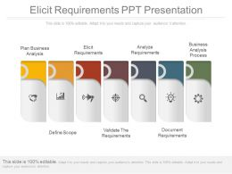 Elicit Requirements Ppt Presentation