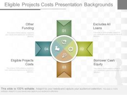 Eligible Projects Costs Presentation Backgrounds