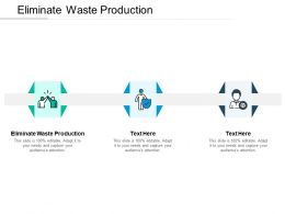 Eliminate Waste Production Ppt Powerpoint Presentation Outline Design Inspiration Cpb