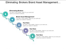Eliminating Brokers Brand Asset Management Acquisition Smaller Companies