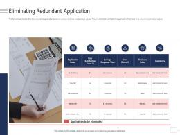 Eliminating Redundant Application Enterprise Application Portfolio Management Ppt Slides