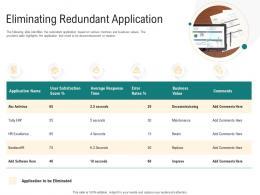Eliminating Redundant Application Optimizing Enterprise Application Performance Ppt Icon