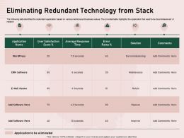 Eliminating Redundant Technology From Stack Decommissioning Ppt Examples