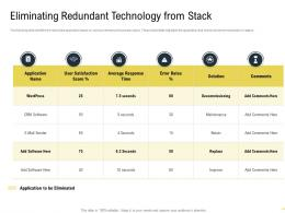 Eliminating Redundant Technology From Stack Martech Stack Ppt Infographics Influencers