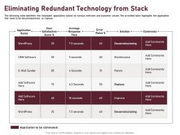 Eliminating Redundant Technology From Stack Ppt Powerpoint Presentation Graphics