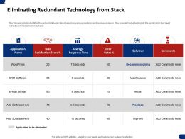 Eliminating Redundant Technology From Stack Ppt Powerpoint Template