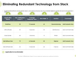 Eliminating Redundant Technology From Stack Wordpress Ppt Background Designs