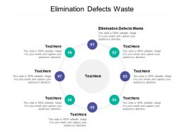 Elimination Defects Waste Ppt Powerpoint Presentation Show Infographics Cpb