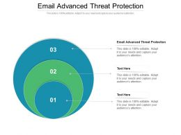 Email Advanced Threat Protection Ppt Powerpoint Presentation Gallery Slide Cpb
