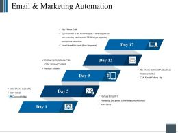 Email And Marketing Automation Powerpoint Presentation