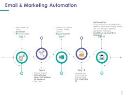 Email And Marketing Automation Powerpoint Slide Rules