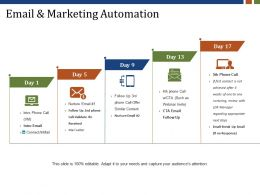 Email And Marketing Automation Presentation Visuals