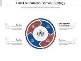 Email Automation Content Strategy Ppt Powerpoint Presentation Infographic Influencers Cpb