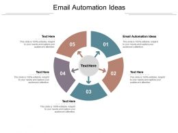 Email Automation Ideas Ppt Powerpoint Presentation Slides Themes Cpb