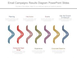 Email Campaigns Results Diagram Powerpoint Slides