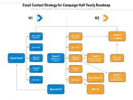 Email Contact Strategy For Campaign Half Yearly Roadmap