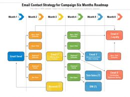 Email Contact Strategy For Campaign Six Months Roadmap