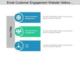 Email Customer Engagement Website Visitors Engagement Lead Development Cpb