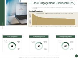Email Engagement Dashboard Desktop How To Drive Revenue With Customer Journey Analytics Ppt Ideas