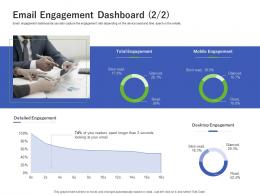Email Engagement Dashboard Desktop Using Customer Online Behavior Analytics Acquiring Customers Ppt Rules