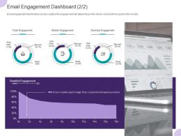 Email Engagement Dashboard Ppt Powerpoint Presentation File Good