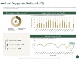 Email Engagement Dashboard Rate How To Drive Revenue With Customer Journey Analytics Ppt Icons