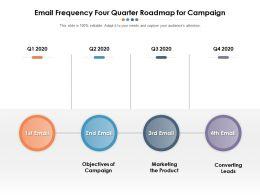 Email Frequency Four Quarter Roadmap For Campaign