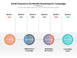 Email Frequency Six Months Roadmap For Campaign