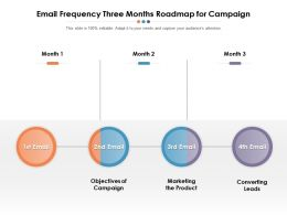 Email Frequency Three Months Roadmap For Campaign