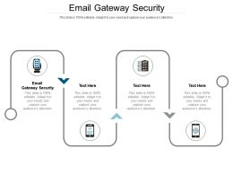 Email Gateway Security Ppt Powerpoint Presentation Gallery Slide Cpb