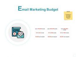 Email Marketing Budget Email Ppt Powerpoint Presentation Portfolio Format