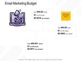 Email Marketing Budget From Ppt Powerpoint Presentation Summary Graphics Tutorials