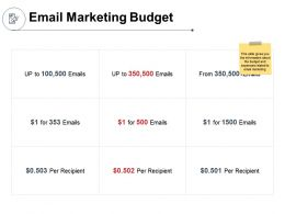 Email Marketing Budget Percentage Ppt Powerpoint Presentation Ideas Elements
