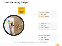 Email Marketing Budget Ppt Powerpoint Presentation Layouts Layout Ideas