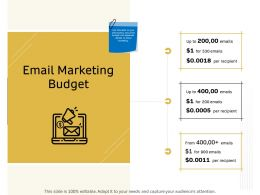 Email Marketing Budget Ppt Powerpoint Presentation Styles Visual Aids