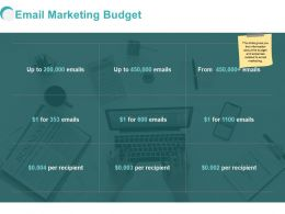Email Marketing Budget Ppt Powerpoint Presentation Topics