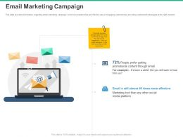 Email Marketing Campaign Effective Ppt Powerpoint Presentation Brochure