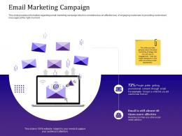 Email Marketing Campaign Empowered Customer Engagement Ppt Powerpoint Smartart