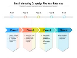 Email Marketing Campaign Five Year Roadmap