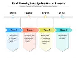Email Marketing Campaign Four Quarter Roadmap
