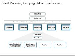 Email Marketing Campaign Ideas Continuous Improvement Retail Marketing Cpb