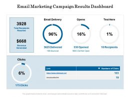 Email Marketing Campaign Results Dashboard