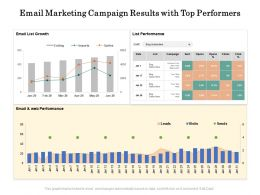 Email Marketing Campaign Results With Top Performers