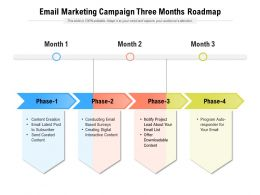 Email Marketing Campaign Three Months Roadmap